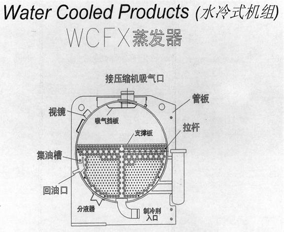 水冷全封闭螺杆冷水机组维修保养
